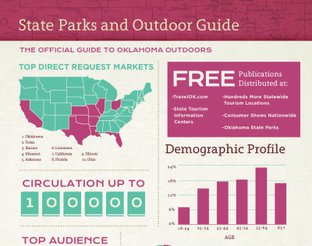 2020 Outdoor Guide Rate Card