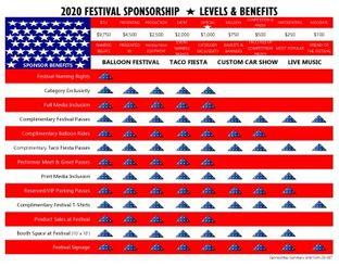 2020 SBF Sponsorship Summary Grid