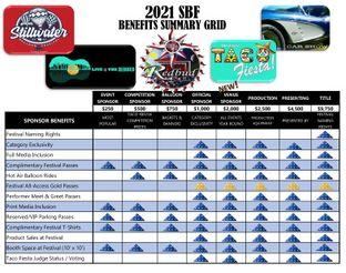 2021 Sponsorship Summary Grid