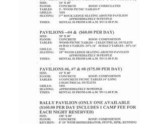 View Lake Texoma State Park Pavilion Information
